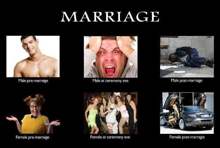 Topic Before And After Marriage Photos Mgtow